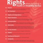 HDC Code of Rights Red Poster